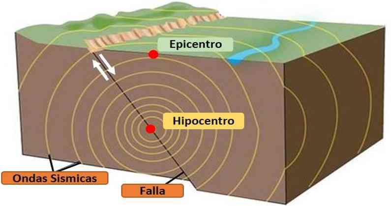 Extraño evento sísmico sorprende a científicos